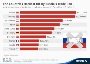 Gráfico de 2014. Crédito: New Cold War: Ukraine and Beyond.